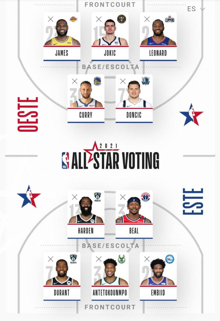 ELXIIDEAL´s voting for the All-Star 2021´s teams